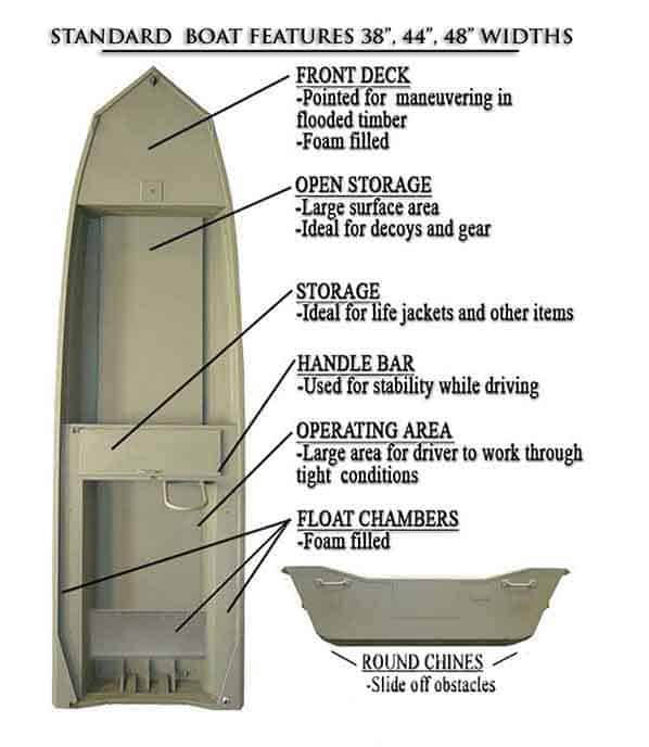 standard-boat-features1